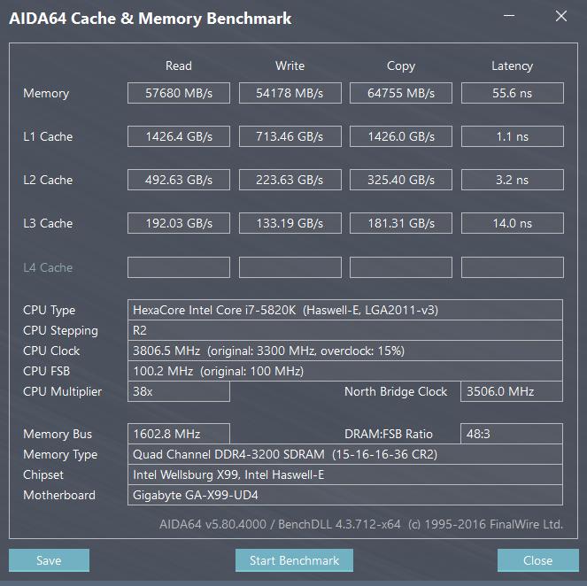 Los módulos son unos G.Skill 3600 C17 configurados a 3300Mhz con IMC a 3500Mhz, para que no haya problemas