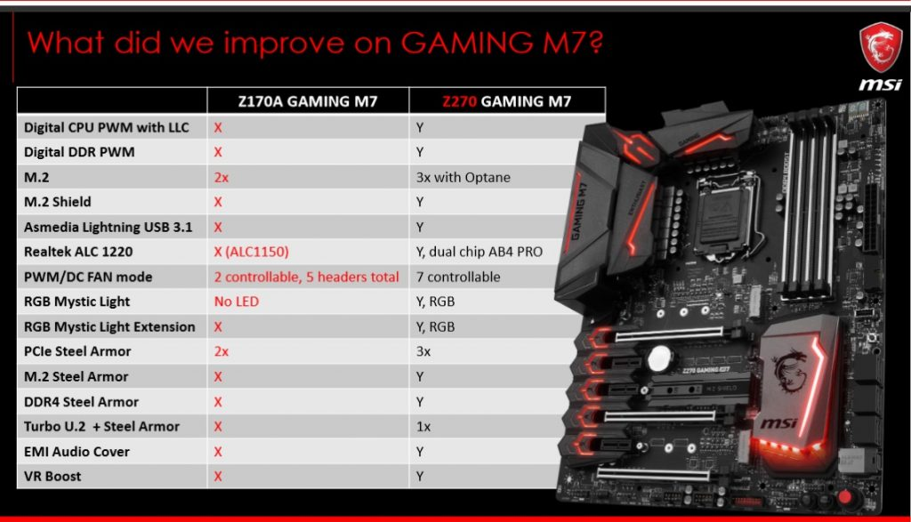 gizcomputer-msi-z270-gaming-m7-kabylake-i7-7700