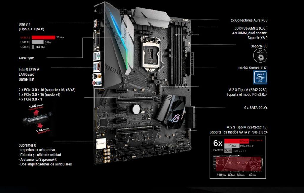 Gizcomputer-Asus ROG Strix Z270F Gaming
