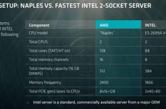 Gizcomputer-presentación AMD Naples