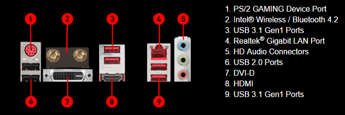 MSI B250I Gaming Pro AC