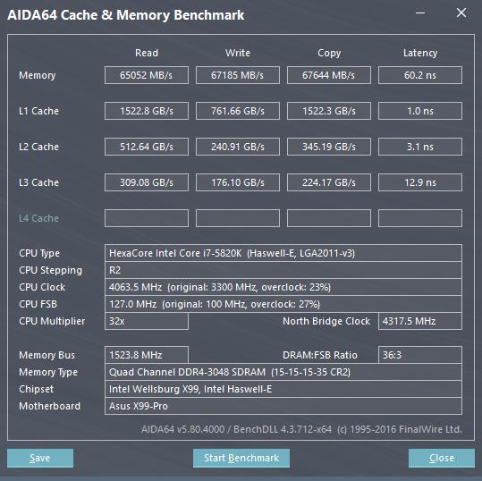 Gizcomputer-G.Skill Trident Z@4333 MHz