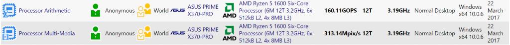 Gizcomputer-AMD-Ryzen-5-1600-sisoft-benchmark