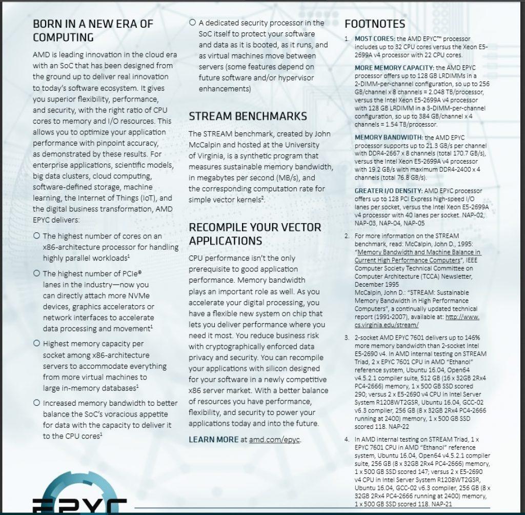 Gizcomputer-AMD EPYC-Bandwidth