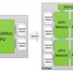 Gizcomputer-nvidia-MCM (Multi-Chip-Module)