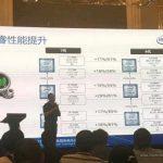 Gizcomputer-Rendimiento-Core i7-8700K-Core-i7-8700-Core-i5-8600K-Core-i5-8600-Core-i3-8100-Core-i3-8350K-Coffee Lake