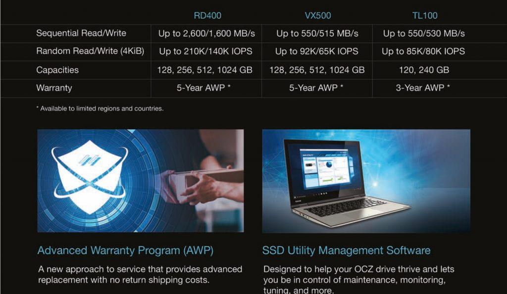 Gizcomputer-Toshiba-#IFA17-OCZ RD400
