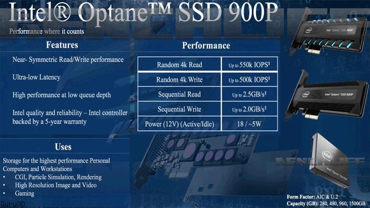 Intel Optane SSD P900