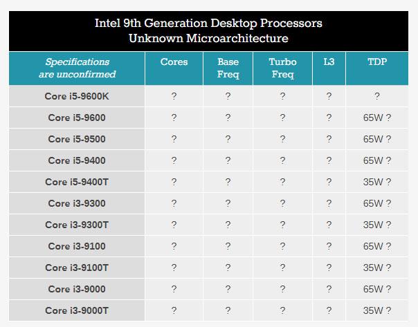 nuevos procesadores Intel serie 9000