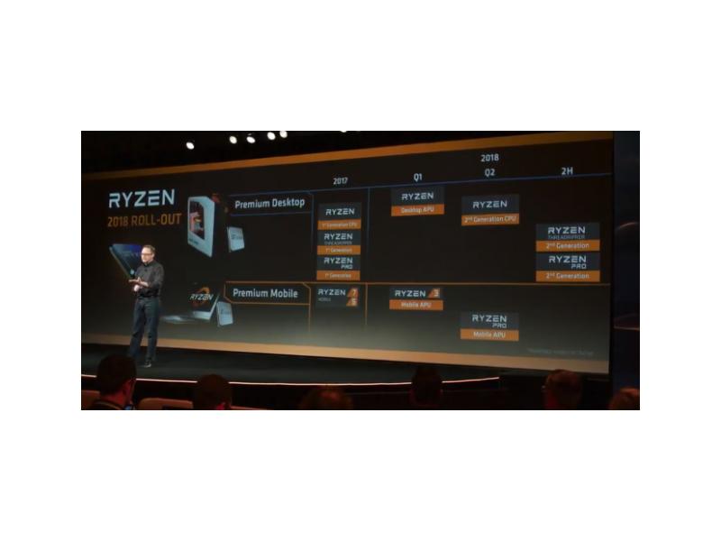 AMD en el CES 2018