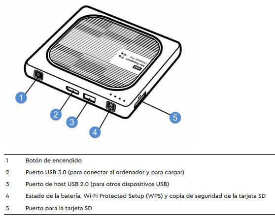Western Digital My Passport Wireless Pro