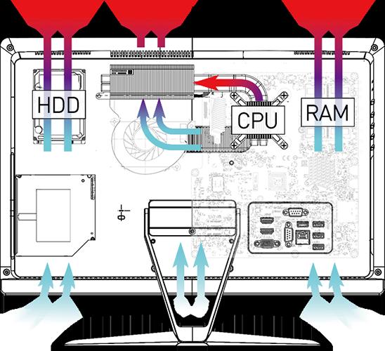 MSI Pro 20EX 7M-005EU