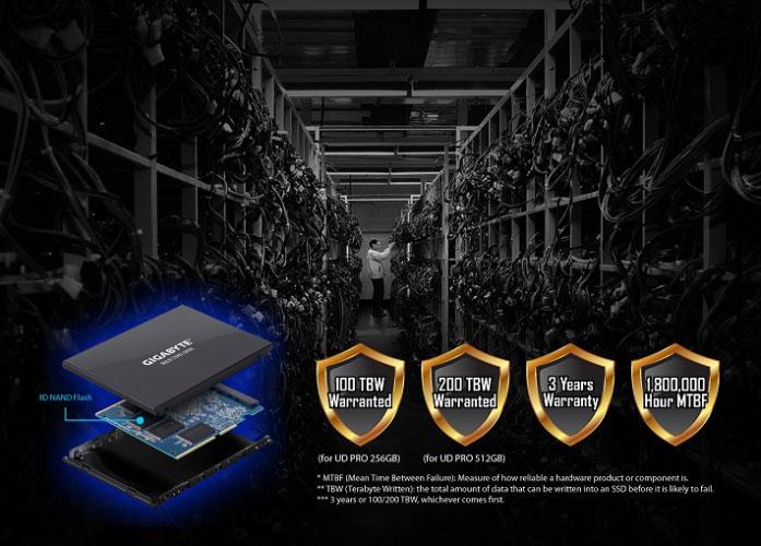Gigabyte UD Pro Series