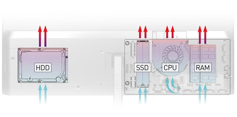 MSI Pro 24X 7M-006EU