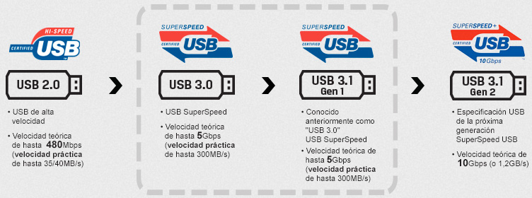 usb HP Notebook 15-db0045ns
