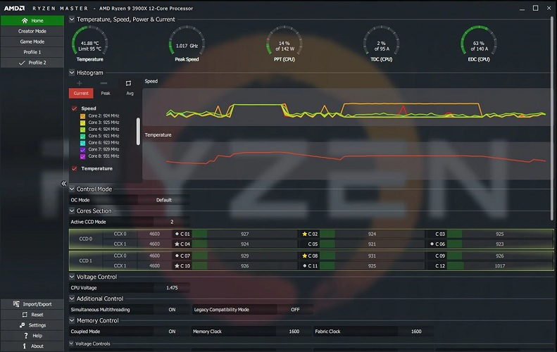 AMD Ryzen Master 2.0