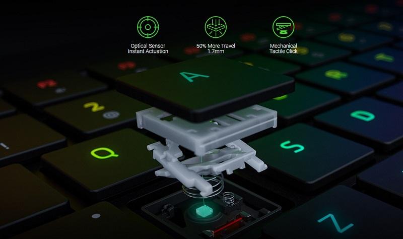 Teclado óptico para el portátil Razer Blade 15