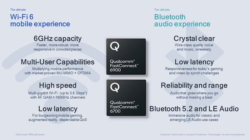Qualcomm FastConnect 6900 and 6700 Product Features