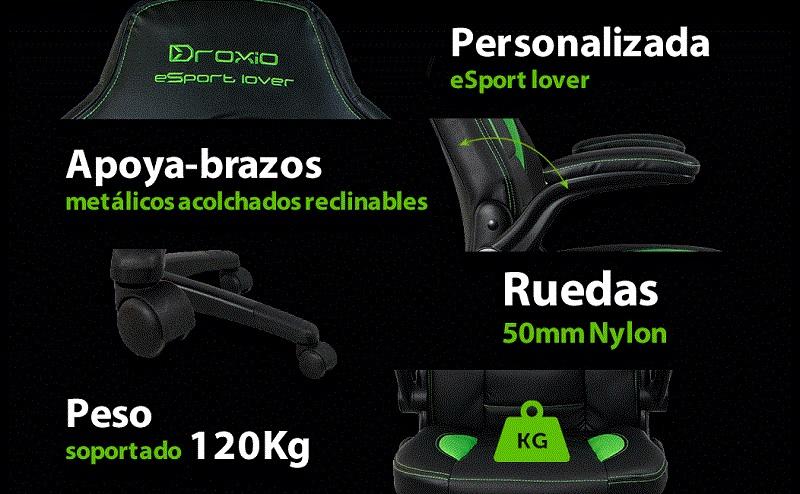 Droxio Troun Value