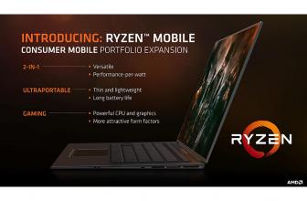 Primeros datos de rendimiento del AMD Ryzen 5 2500U