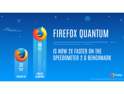 Firefox Quantum será el navegador web más rápido