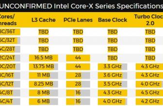 Intel se guardaba bajo la manga los Intel Core i9-7980XE, Core i9-7960X y Core i9-7940X para luchar contra el AMD Threadripper 1998X.