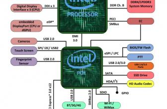 Intel se pone las pilas: Kaby Lake-G con GPU AMD y sus 10 nm