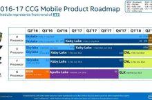 El futuro próximo y a medio plazo de Intel: Intel Skylake-X (Core i9), Kaby Lake-X, Cannon Lake, Coffee Lake y los chipset serie 300.