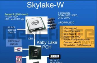 Skylake-X llegará por plazos: de primeras solo tendremos 10 núcleos.