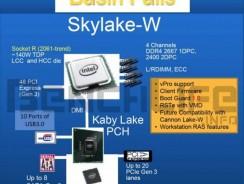 Primeros datos del Intel Core i9-7960X: 16 núcleos para competir con el AMD Ryzen Threadripper 1950X.