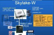 Intel Skylake-X (Core i9) y Kaby Lake-X  están a la vuelta de la esquina.
