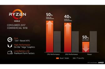Radeon Vega 8 Mobile y Vega 10 Mobile: La nueva apuesta portátil de AMD